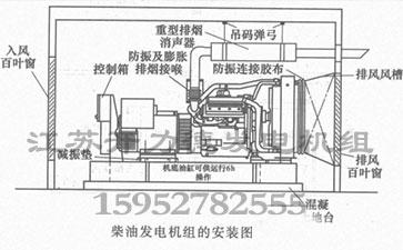 柴油发电机机房安装设计图